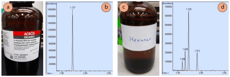 """Figura 1: a) Botella de n-hexano, b) Espectro GC de n-hexano, c) Botella de """"hexanos"""", d) Espectro GC de """"hexanos"""". Los compuestos presentes en los hexanos son: 2-metilpentano, 3-metilpentano, n-hexano y metilciclopentano (en orden de elución)."""