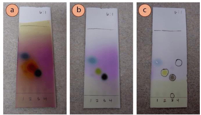 Figura 3: Los mismos cuatro compuestos utilizados en la figura 2, todos visualizados con p-anisaldehído: a) La placa tal como se veía inmediatamente después de calentarse, b) Después de 30 minutos, c) Otra prueba de este mismo sistema después de un tiempo.