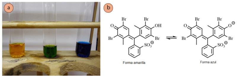 Figura 11: a) Los colores de la tinción verde de bromocresol (izquierda = muy ácido, medio = color del frasco de reactivos, derecha = pH más alto), b) Las estructuras químicas de las formas amarillas y azules del verde de bromocresol