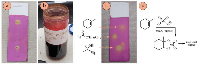 Figura 7: a) Producto bruto de una reacción de Grignard teñido con KMnO4, b) Recipiente del reactivo de KMnO4, c) Placa de TLC teñida con KMnO4 (carril 1: heptaldehído, carril 2: 2-metil-3-butin-2-ol, carril 3: 1-metilciclohexeno), d) Mecanismo parcial de reacción de los alquenos con permanganato de potasio.