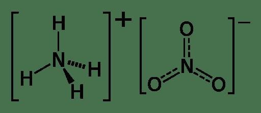Formula estructural del nitrato de amonio