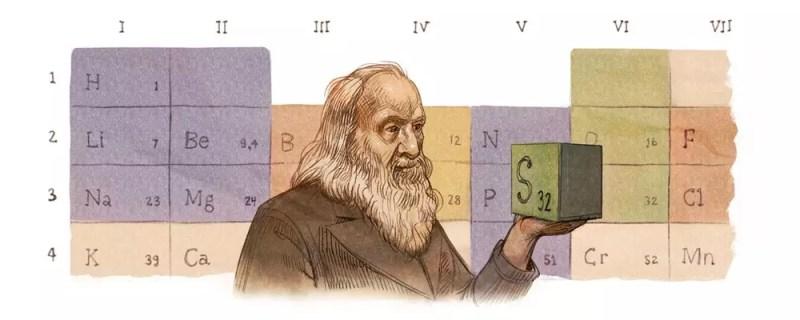 Doodle de Google en honor a Dmitri Mendeleev (8 de febrero de 2016)