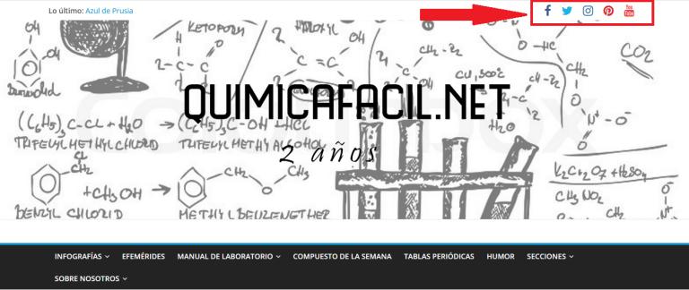 Iconos redes sociales quimicafacil.net