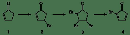 Síntesis de la 2-bromociclopentadienona
