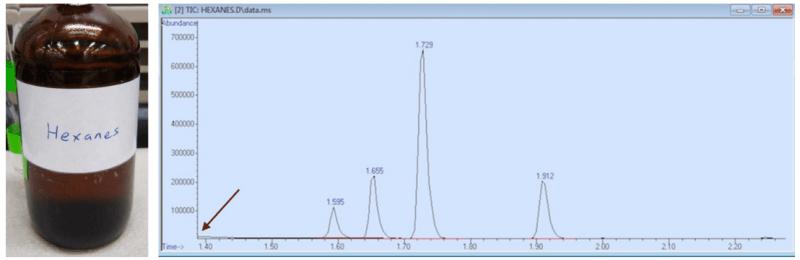 Figura 3: Espectro de cromatografía de hexanos, con flecha que indica el momento en que se apaga el retardo del disolvente.