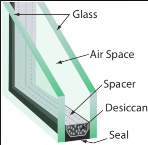 Window Glass Diagram - Old Windows - Replacement Windows - quin ju.com