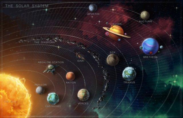 starfinder_pact_worlds_system_by_damie_m-dbh6o9m