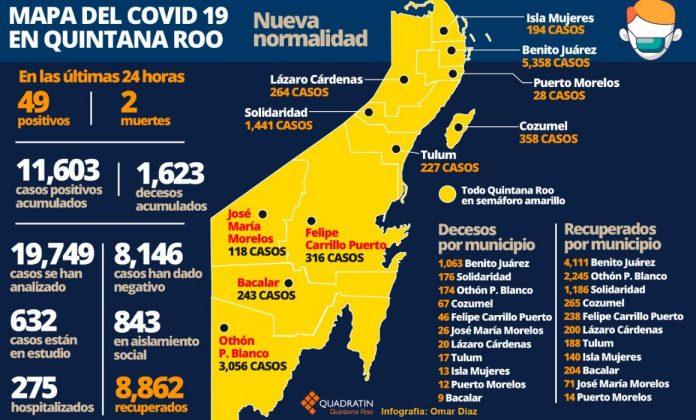Aumentan casos sospechosos de Covid 19 en Quintana Roo - Quadratin Quintana  Roo
