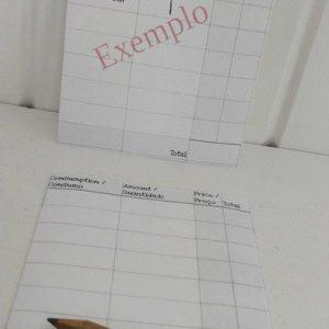 Food/Drinks Scorecard