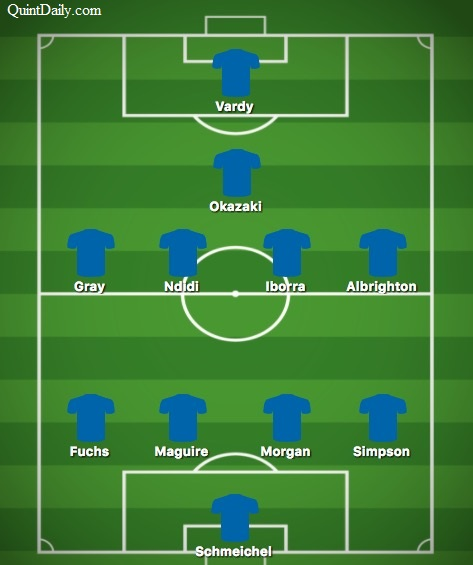 Predicted Leicester line-up v West Brom
