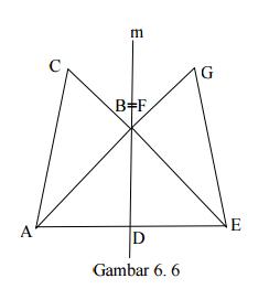 Matematika Dasar SBMPTN Tentang Transformasi