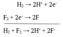 Apa sih Reaksi Redoks, Oksidasi, dan Reduksi Itu? 2
