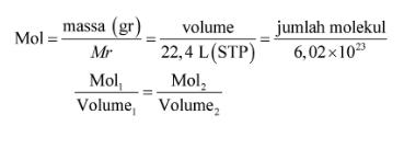 Stoikiometri Kimia Kelas 10 Pengertian Rumus Dan Persamaan Quipper Blog