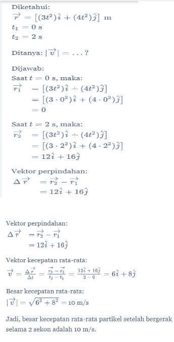 Rumus Kecepatan : rumus, kecepatan, Kinematika, Vektor, Fisika, Kelas, Konsep,, Rumus,, Contoh, Quipper