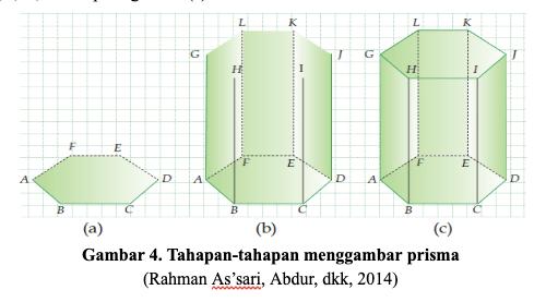 Prisma - Matematika Kelas 8 - Definisi, Elemen, dan Contoh ...