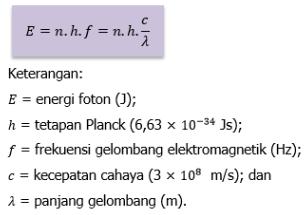 Teori Max Planck 2