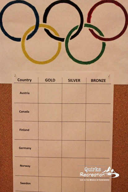 Olympic medal chart