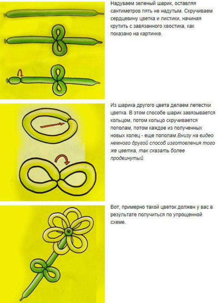 Как сделать цветок из шарика колбаски поэтапно в картинках