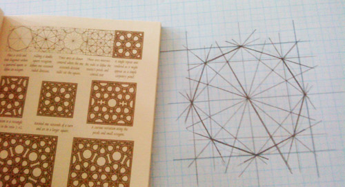 Using my favourite book and following the instructions as layed out in Islamic Design: Genius in Geometry by Daud Sutton