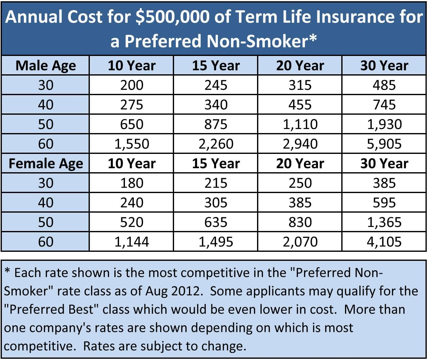 Term Quotes Life Insurance Life Insurance Quotes Term 04  Quotesbae
