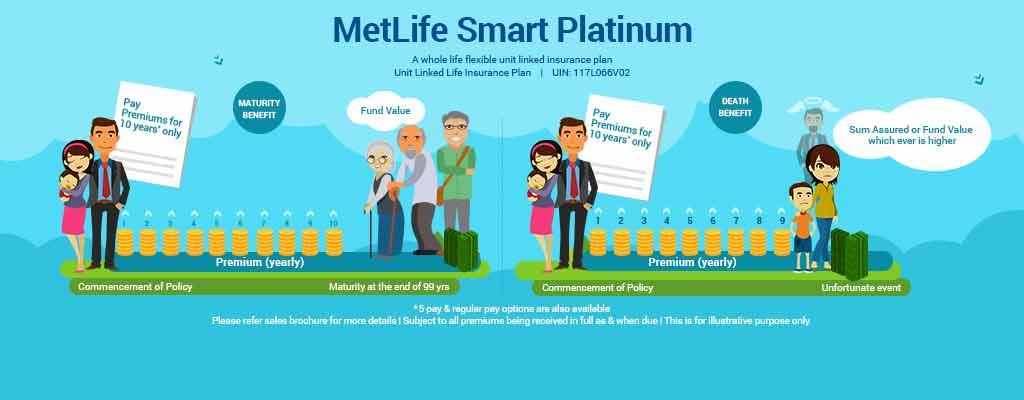 Metlife Guaranteed Acceptance Whole Life Insurance Tv Mercial
