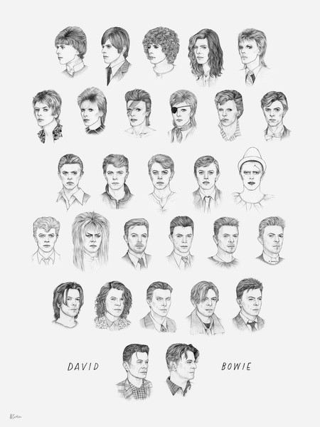 david bowie hairstyles gif