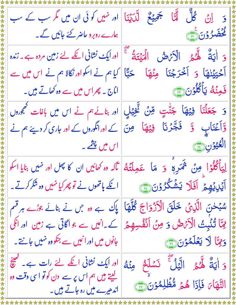 Surah Yaseen with Urdu Translation Read Online - Surah