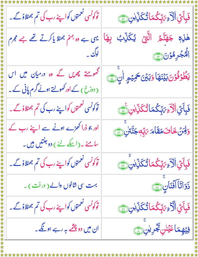 Surah Rahman Read Online with Urdu Translation - Surah Rehman PDF