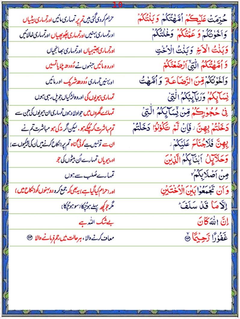 Read Surah An-Nisa Online