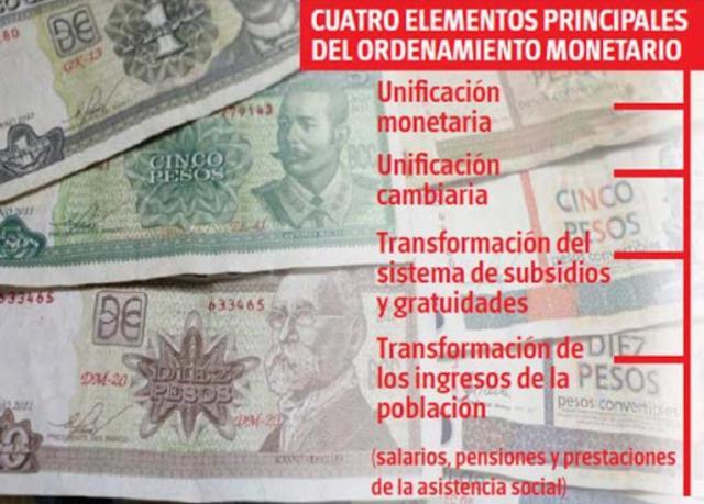 Los precios de productos en Cuba