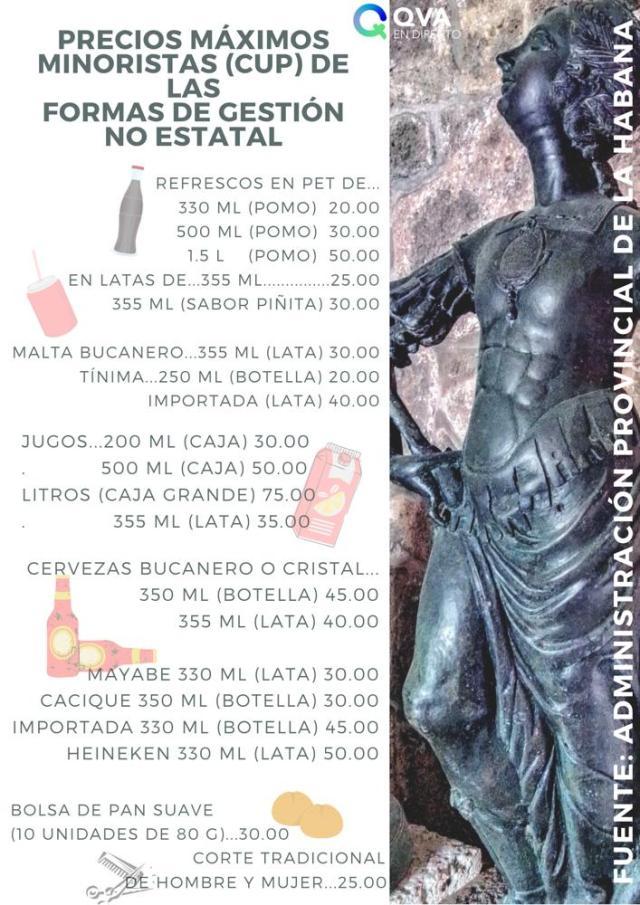 Regulan precios topados de establecimientos no estatales en La Habana