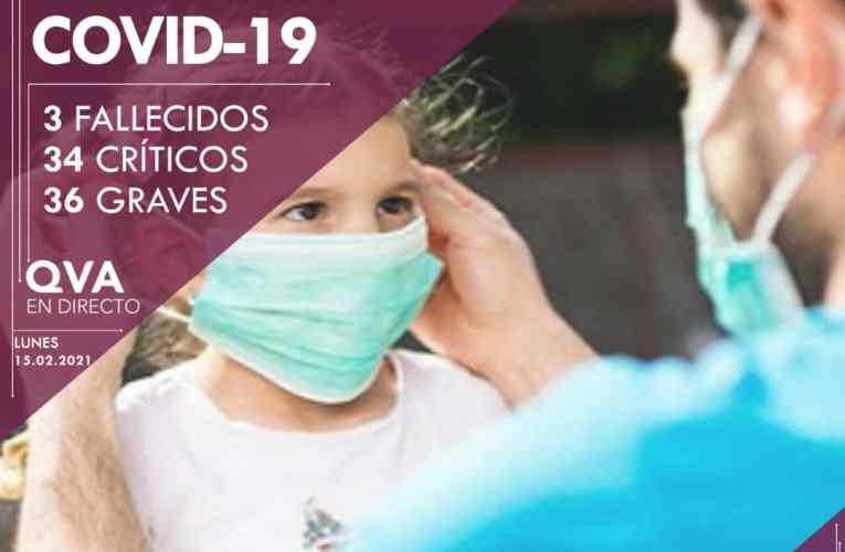 Apuntes sobre la COVID-19 en Cuba
