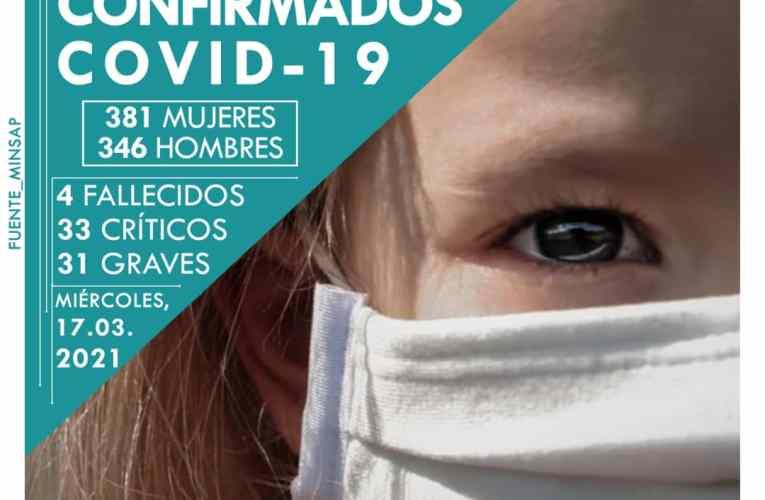 Cuba reporta 727 casos positivos a la Covid-19