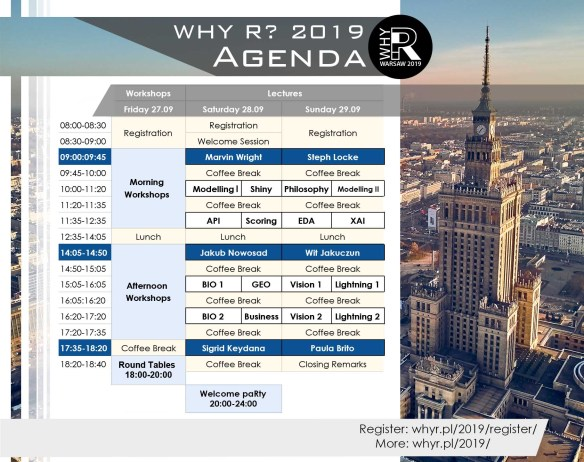 Why R? 2019 – Agenda Released + Regular Registration Ends