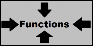 Higher Order Functions Exercises | R-bloggers