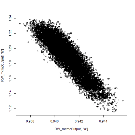 plot of chunk plot-corr