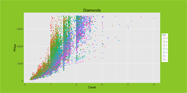 ggplot2 Quick Reference