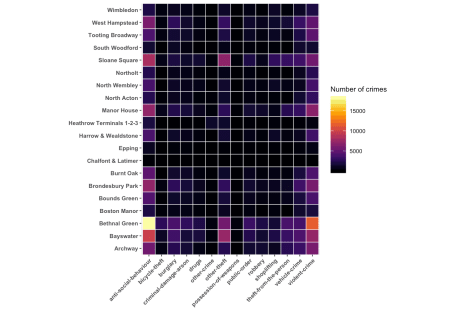 Exploring London Crime with R heat maps | R-bloggers