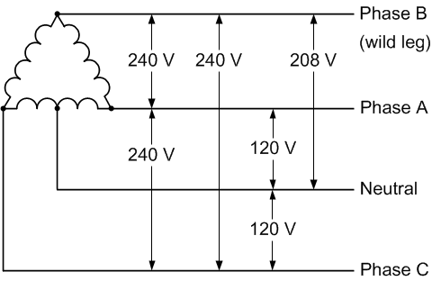 four wire delta circuits – continental control systems llc