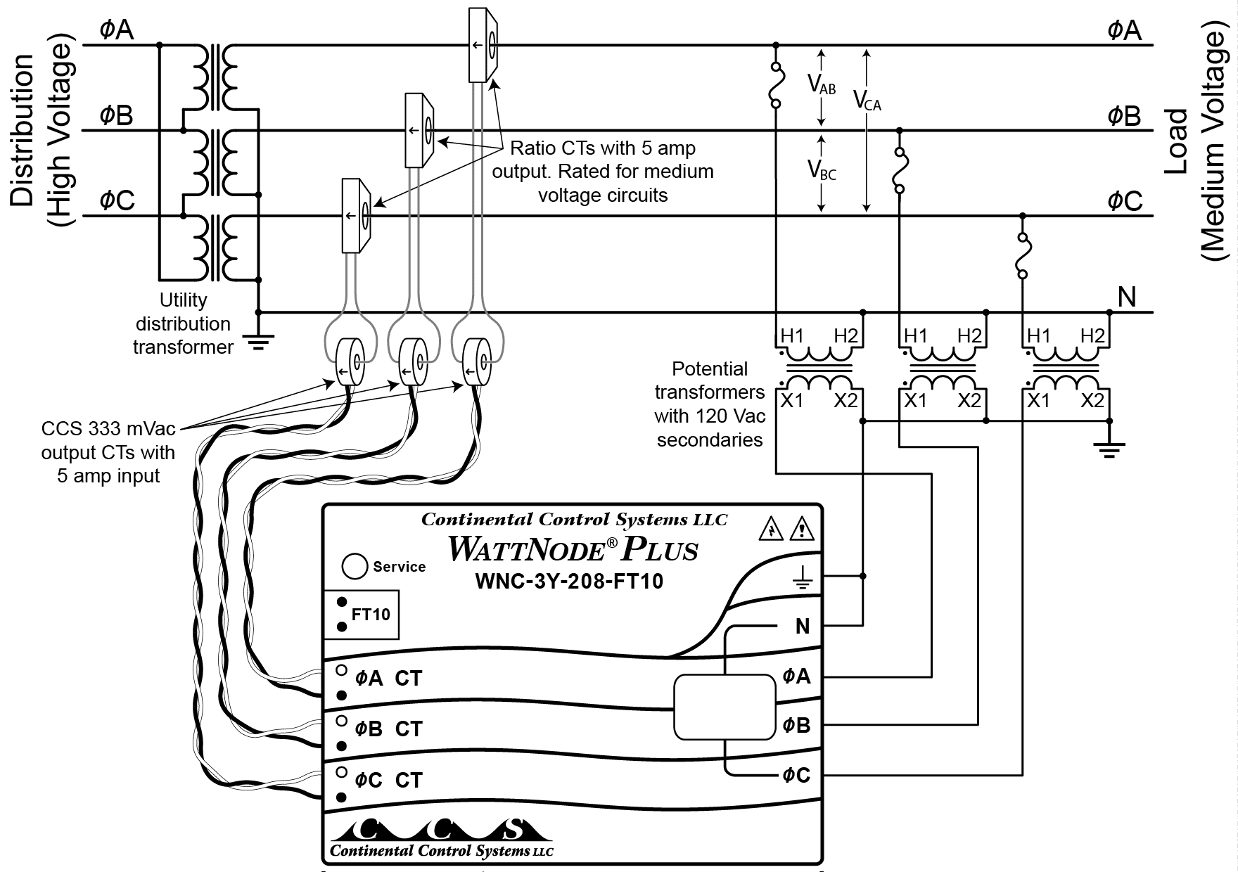R 485 Wire Diagram