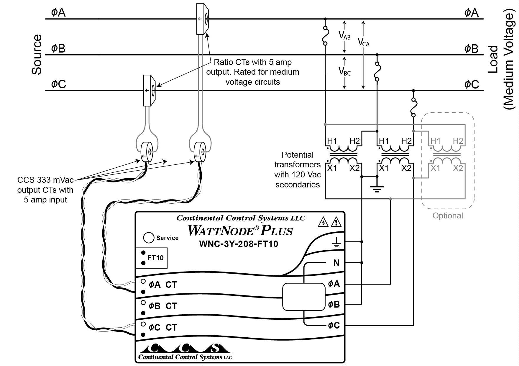 3 Phase 120 208 Panel Wiring Diagram