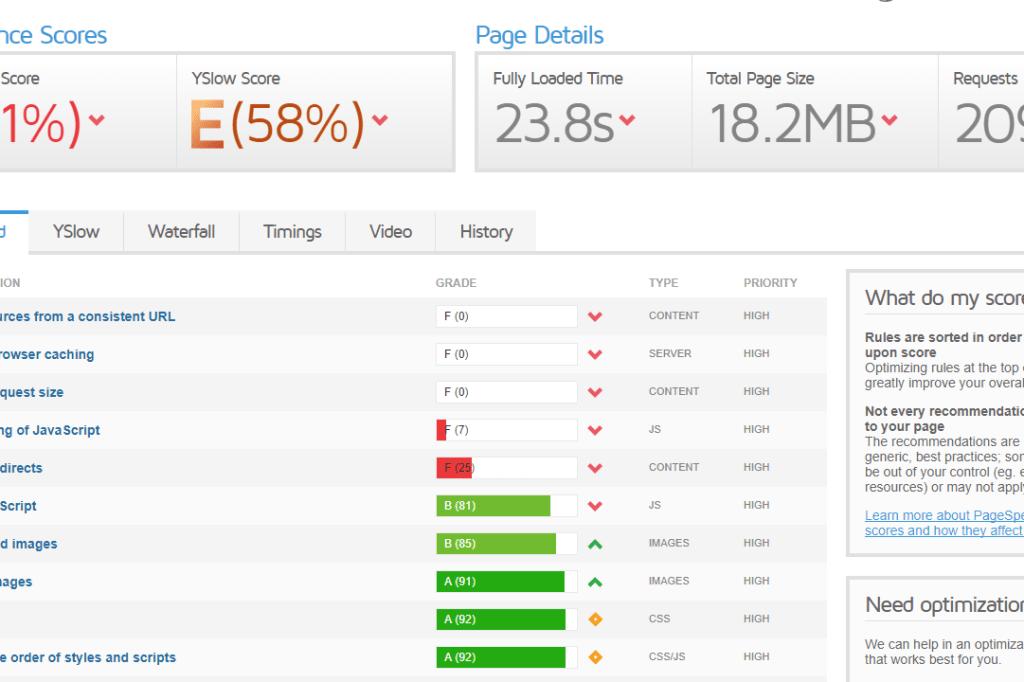 Como medir a velocidade do seu site?