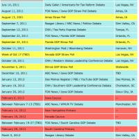 GOP Presidential Debate Calendar compliments of Race42012.com