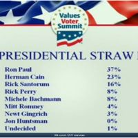 Values Voter Straw Poll Unimportant to MSM with Ron Paul Win -- Propaganda Machine Continues