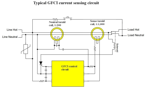 basics of ground fault interrupters  power electronic tips