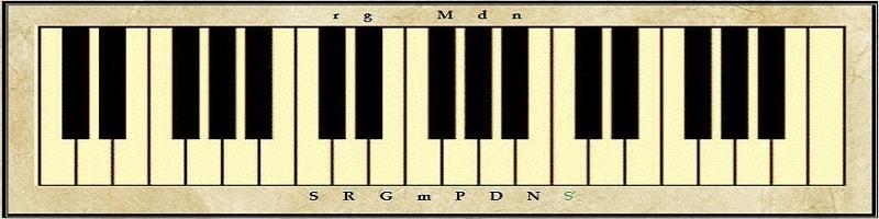 C Keyboard