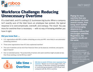 Reducing Unnecessary Overtime