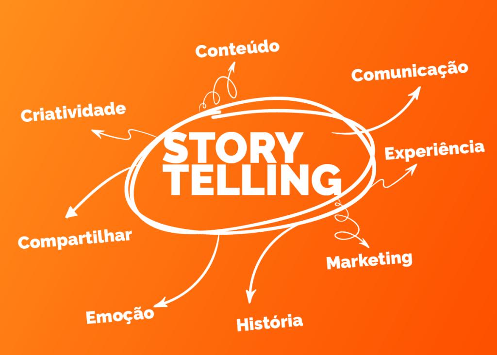 Storytelling e todos os elementos que compõem essa técnica ao redor