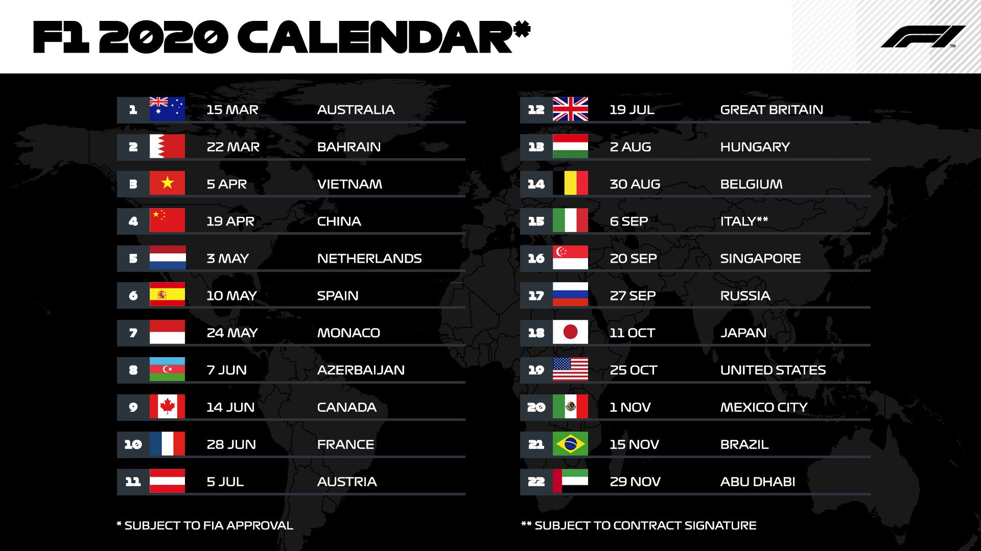 Calendario F.F 1 Divulga Calendario Para 2020 E Confirma Recorde De Gps