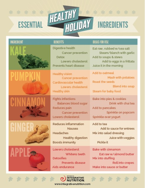IIN_Essential_Healthy_Holiday_Ingredients_1